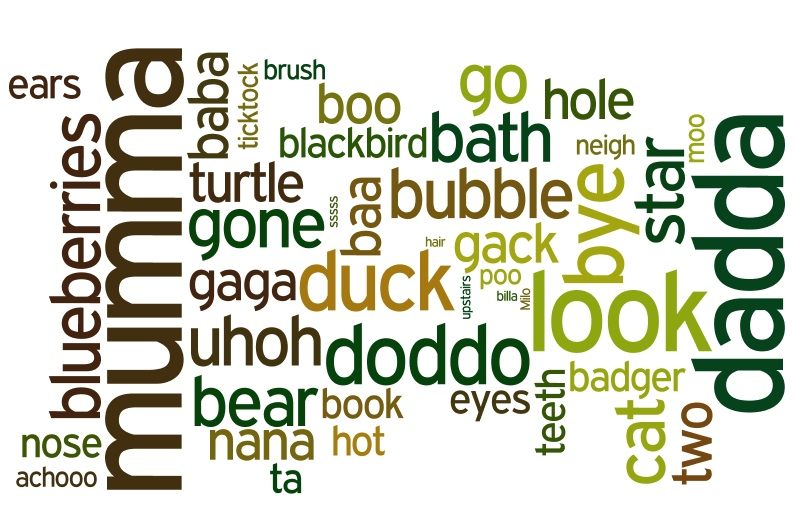 a first words wordles – baby talk in the first 18 months