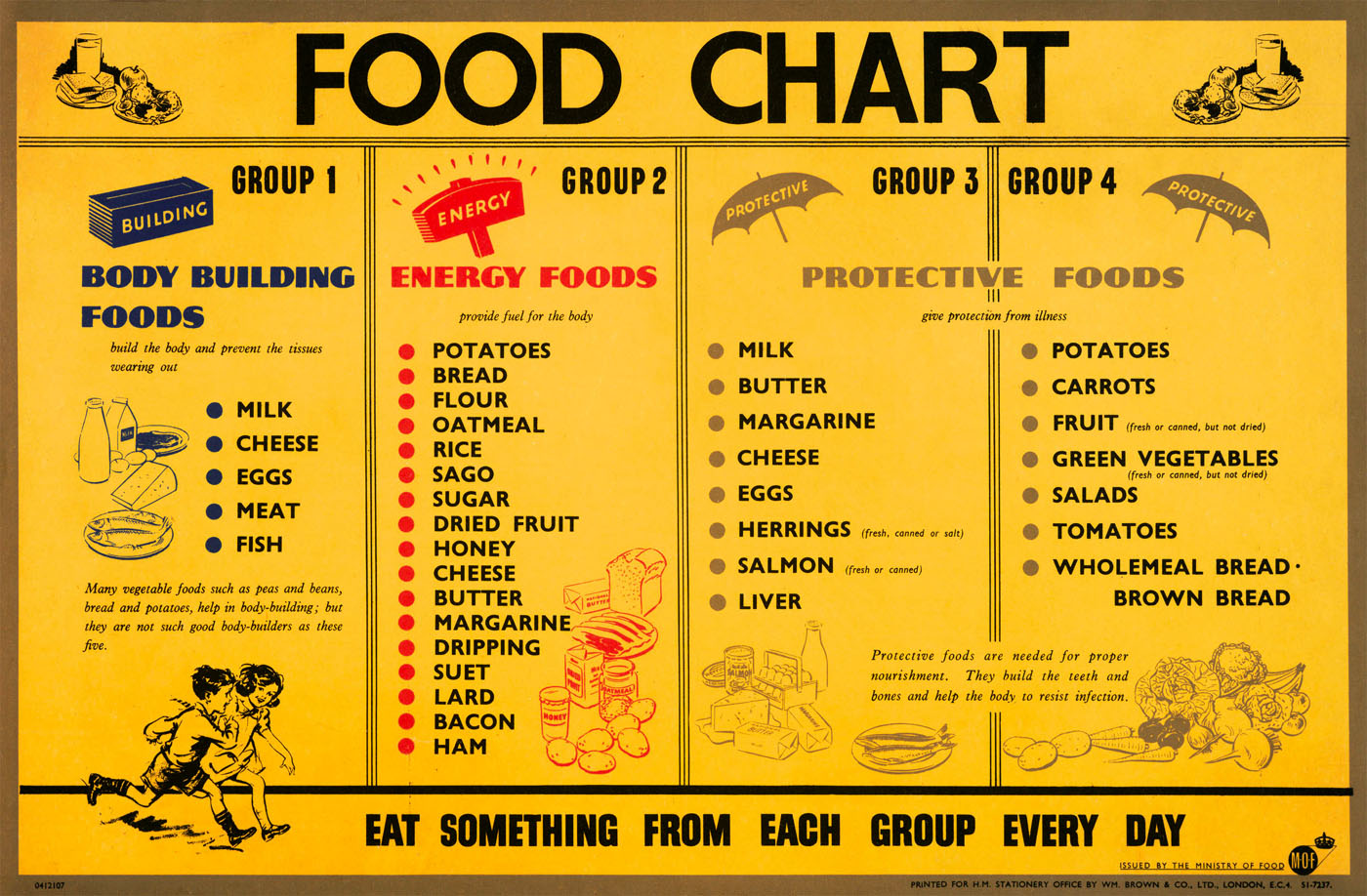 Ministry Of Food Exhibition Part 3 Thrifty Wartime Ways To Feed
