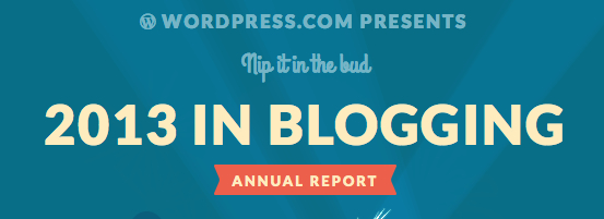 wordpress annual report
